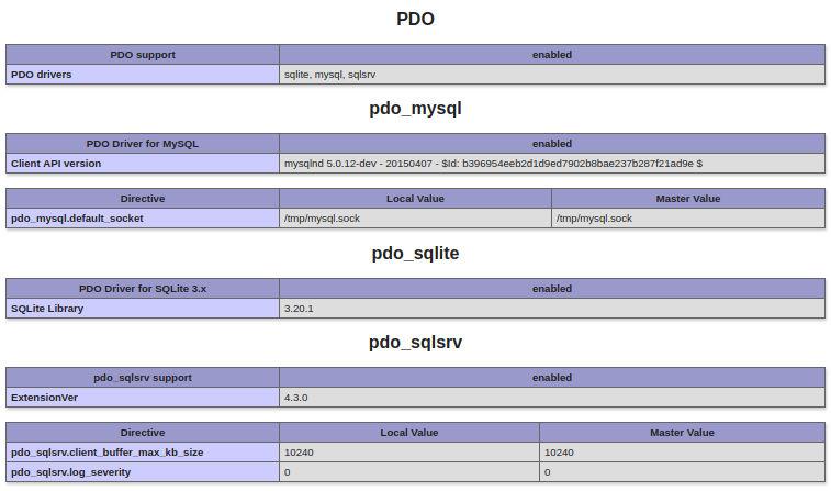 Configurar PHP para conectarse a SQL Server